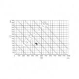 DIAPOINT Инструмент для правки, сорт 3, 0,70 карат, конус Морзе 0