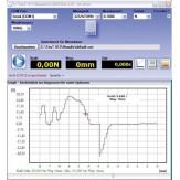 TesT ПО SoftTest 913 для электронных динамометров